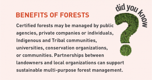 Benefits of Forests about Label Use