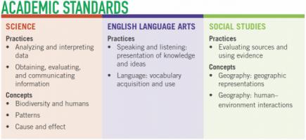 Academic Standards - BB