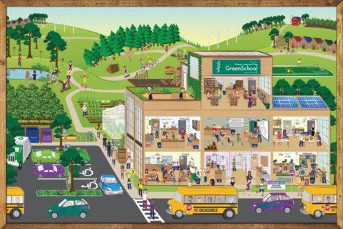illustration of a three story plt greenschool