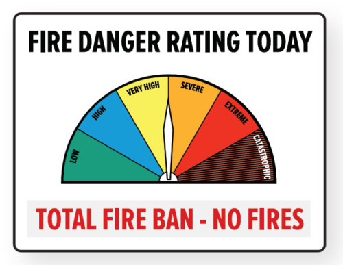 scale of daily fire danger ratings from low to catastrophic